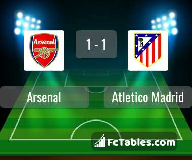 Preview image Arsenal - Atletico Madrid