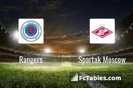 Anteprima della foto Rangers - Spartak Moscow