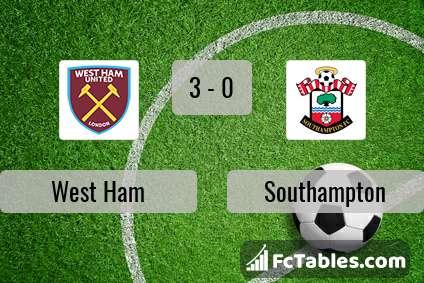 Podgląd zdjęcia West Ham United - Southampton
