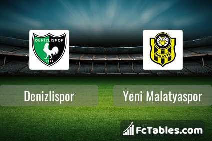 Anteprima della foto Denizlispor - Yeni Malatyaspor
