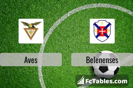 Podgląd zdjęcia Aves - Belenenses