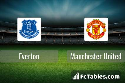 Preview image Everton - Manchester United