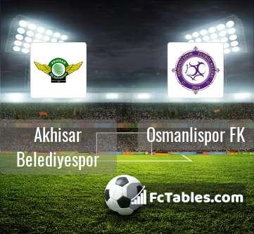 Podgląd zdjęcia Akhisar Belediye Genclik Ve Spor - Osmanlispor FK