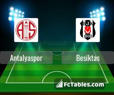 Preview image Antalyaspor - Besiktas