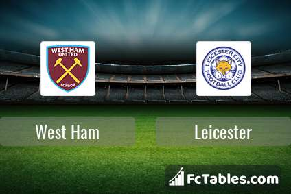Podgląd zdjęcia West Ham United - Leicester City