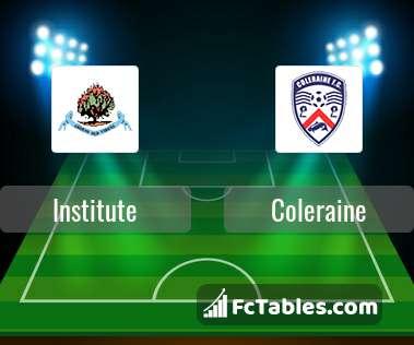 Institute Vs Coleraine H2h 22 Feb 2020 Head To Head Stats Prediction