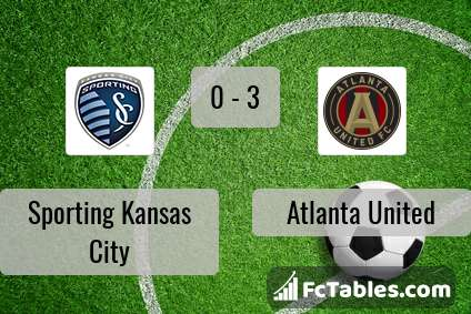 Preview image Sporting Kansas City - Atlanta United