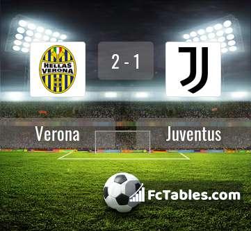 Anteprima della foto Hellas Verona - Juventus
