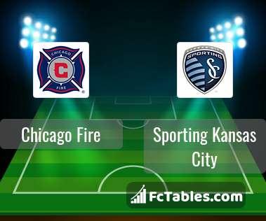 Anteprima della foto Chicago Fire - Sporting Kansas City