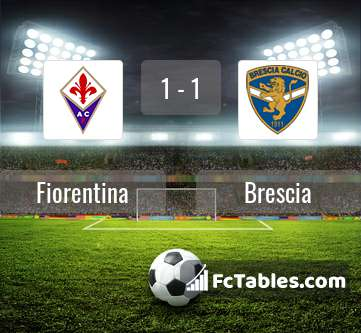 Preview image Fiorentina - Brescia