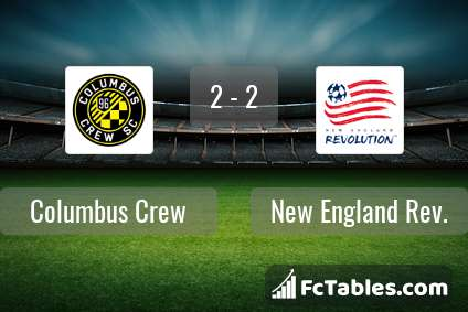 Preview image Columbus Crew - New England Rev.
