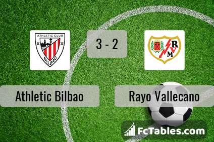 Anteprima della foto Athletic Bilbao - Rayo Vallecano