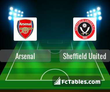 Preview image Arsenal - Sheffield United