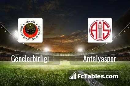 Podgląd zdjęcia Genclerbirligi - Antalyaspor