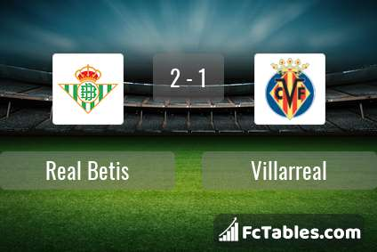 Preview image Real Betis - Villarreal