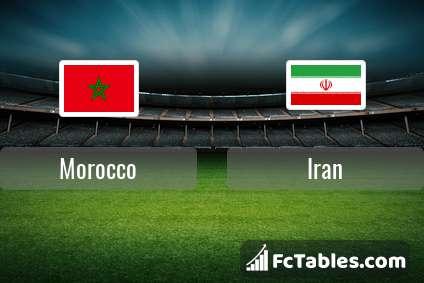 Anteprima della foto Morocco - Iran