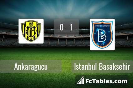 Preview image Ankaragucu - Istanbul Basaksehir