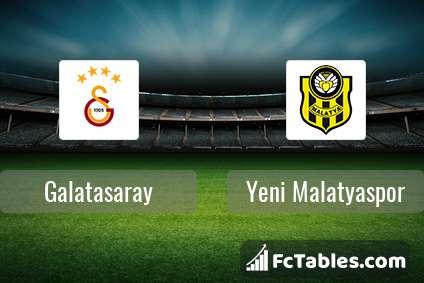 Preview image Galatasaray - Yeni Malatyaspor