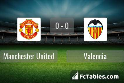 Preview image Manchester United - Valencia