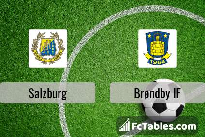 Preview image Salzburg - Brøndby IF
