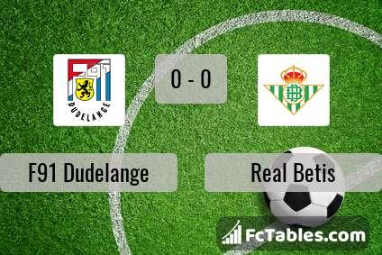 Podgląd zdjęcia F91 Dudelange - Real Betis