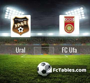 Preview image Ural - FC Ufa