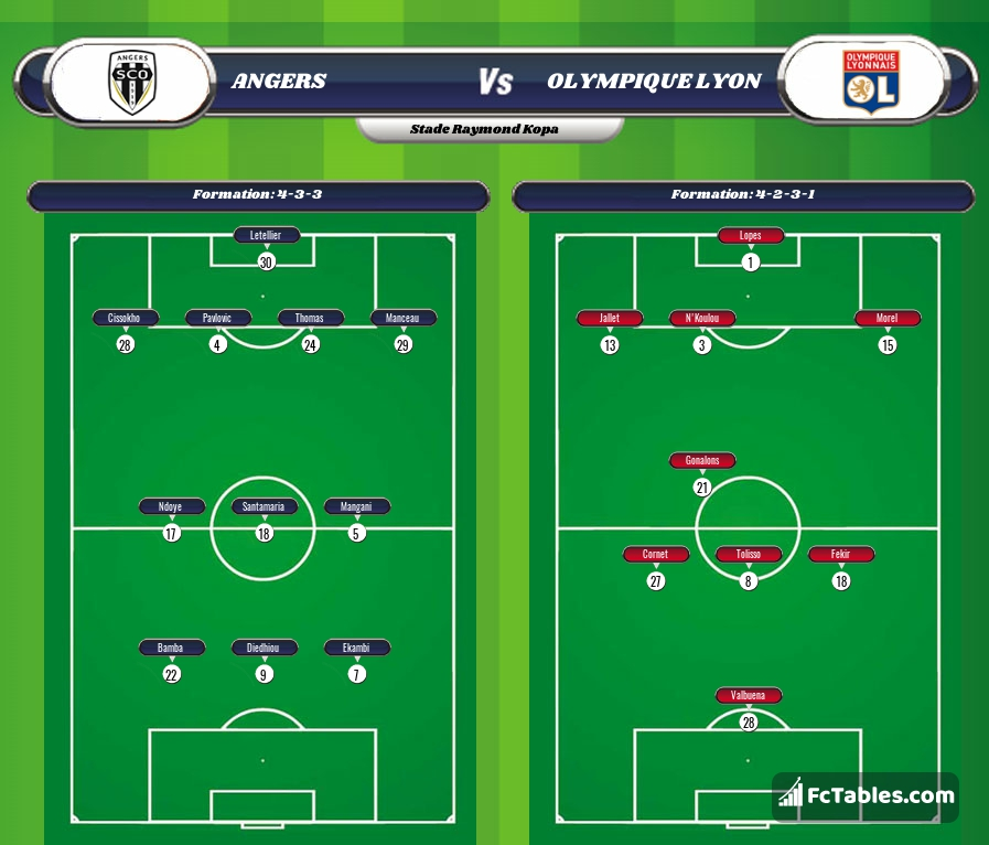 Preview image Angers - Lyon