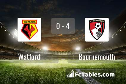 Preview image Watford - Bournemouth
