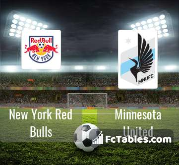 Preview image New York Red Bulls - Minnesota United