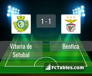 Anteprima della foto Vitoria de Setubal - Benfica