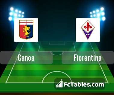 Anteprima della foto Genoa - Fiorentina
