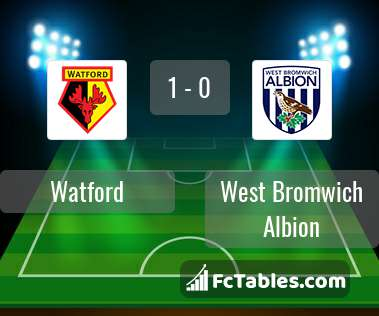 Preview image Watford - West Bromwich Albion