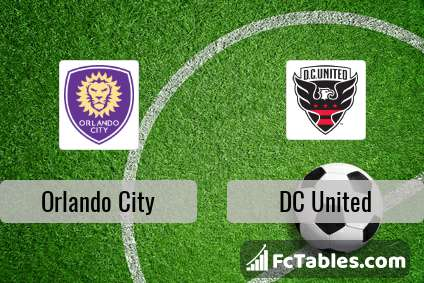 Preview image Orlando City - DC United