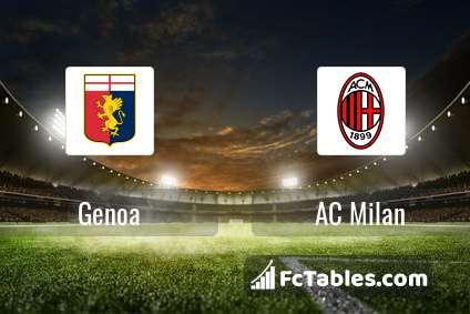 Preview image Genoa - AC Milan