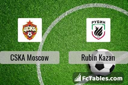 Preview image CSKA Moscow - Rubin Kazan
