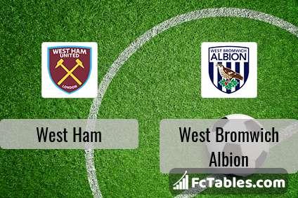 Anteprima della foto West Ham United - West Bromwich Albion