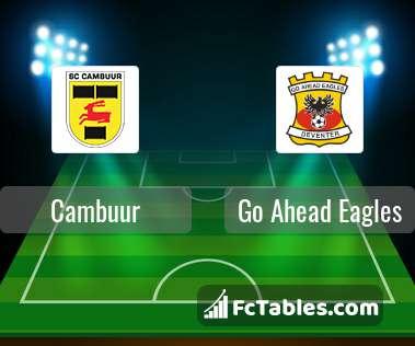 Cambuur Vs Go Ahead Eagles H2h 11 Sep 2020 Head To Head Stats Prediction