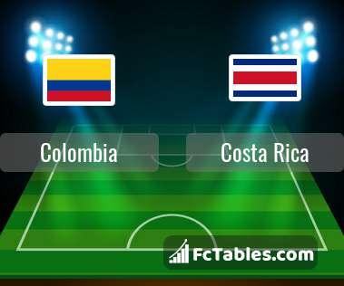 Colombia Costa Rica H2H