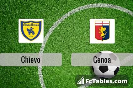 Podgląd zdjęcia Chievo Werona - Genoa
