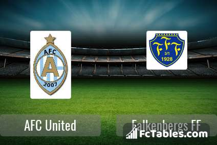 Preview image AFC United - Falkenbergs FF
