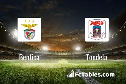 Anteprima della foto Benfica - Tondela