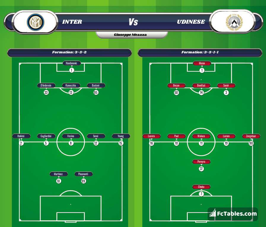 Preview image Inter - Udinese