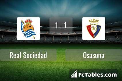 Podgląd zdjęcia Real Sociedad - Osasuna Pampeluna