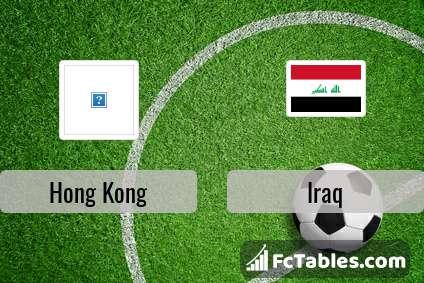 Preview image Hong Kong - Iraq