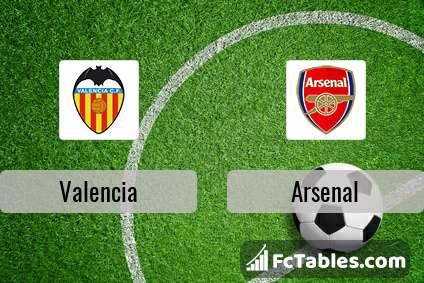 Anteprima della foto Valencia - Arsenal