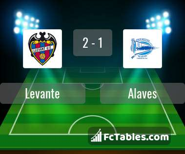 Preview image Levante - Alaves