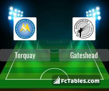 Torquay United Gateshead FC H2H
