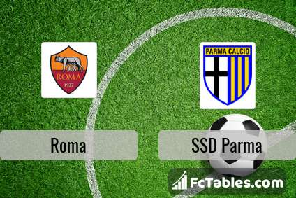 Preview image Roma - Parma