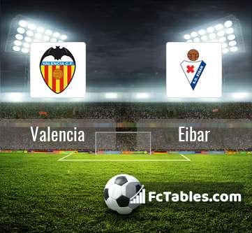 Preview image Valencia - Eibar