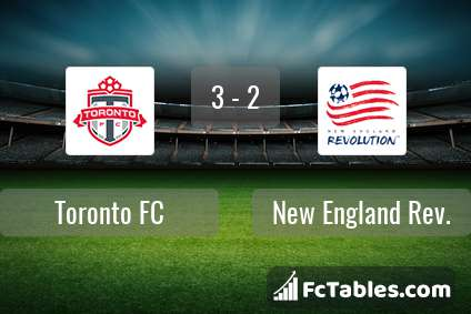 Preview image Toronto FC - New England Rev.